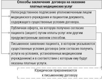 Тсн 303042000 гмосквы мгсн 10199 нормы и правила